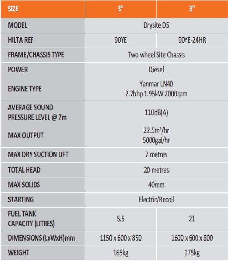 Hilta Drysite - Aska Sykes
